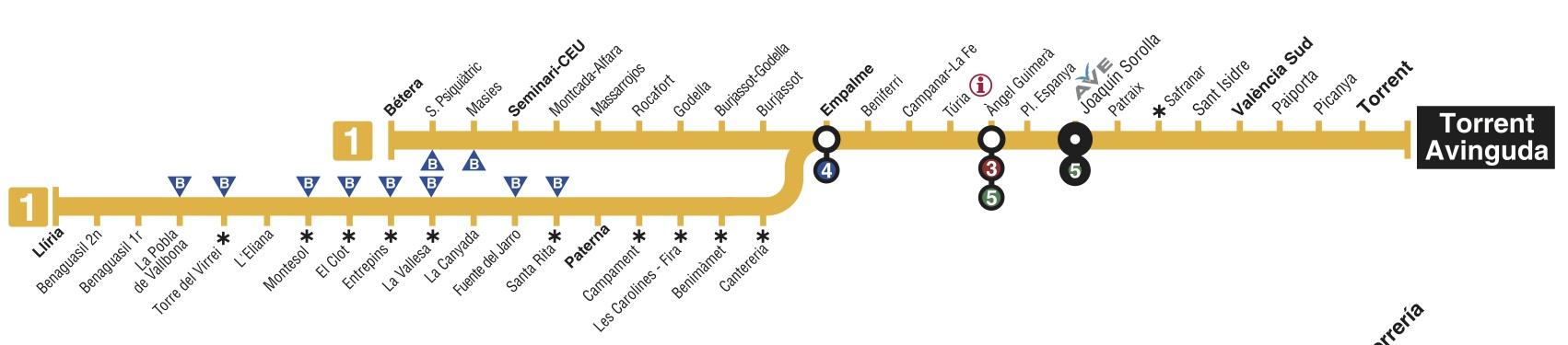 linea de metro de valencia:
