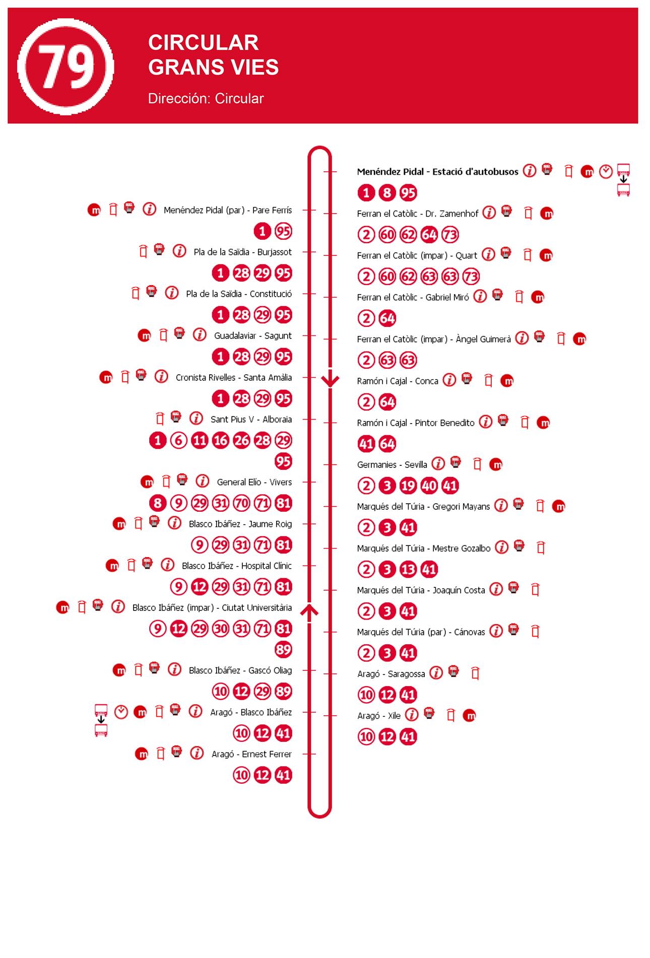 lineas de autobuses valencia: