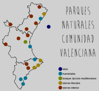 Practica deportes de monta a en valencia love valencia for Piscinas naturales comunidad valenciana