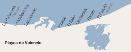 Map of beaches in valencia spain