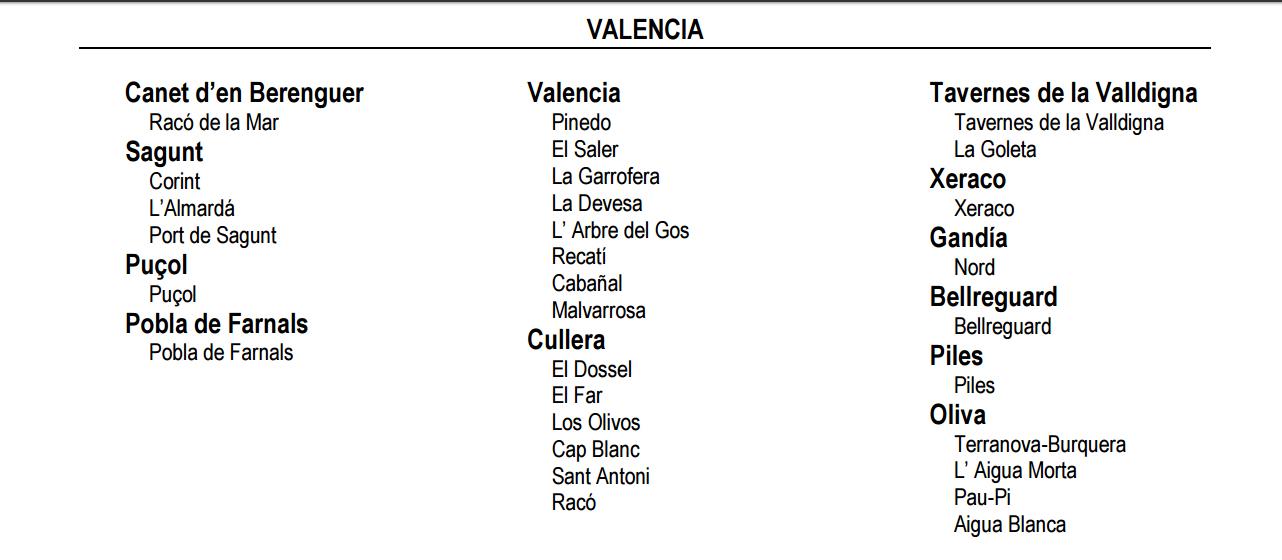 playas bandera azul comunidad valenciana