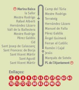 Paradas Linea 67 EMT Valencia