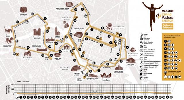 Recorrido del Maraton Valencia 2013