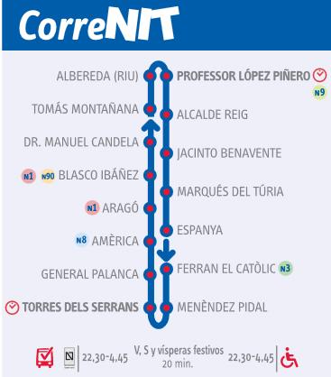 Correnit EMT Valencia