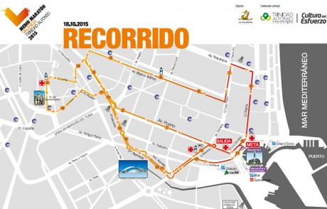 recorrido media maraton valencia 2015
