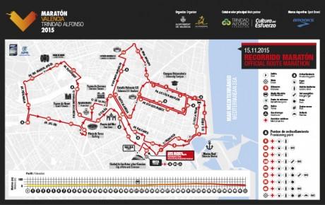 recorrido maratón 2015 valencia