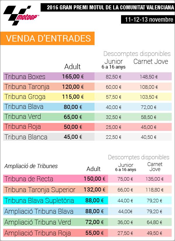 venta-de-entradas-gran-premio-motociclismo-comunidad-valenciana
