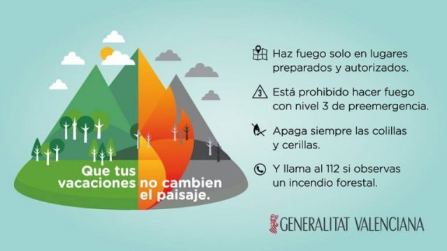 fire safety, weather forecast in Valencia, heat waves