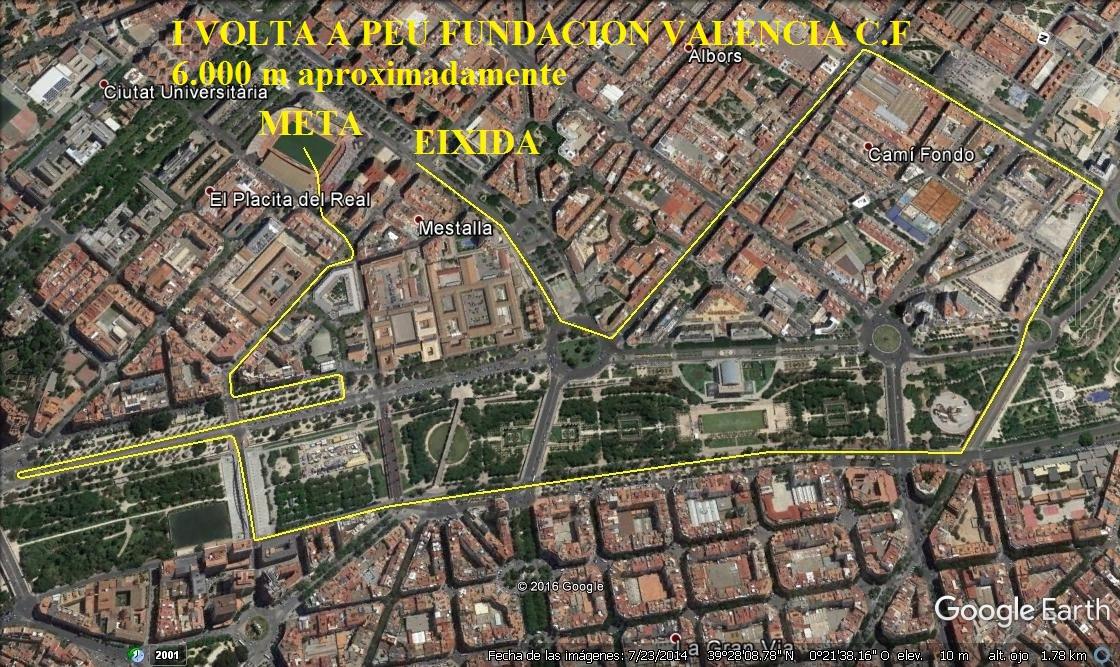 Carreras populares en Valencia