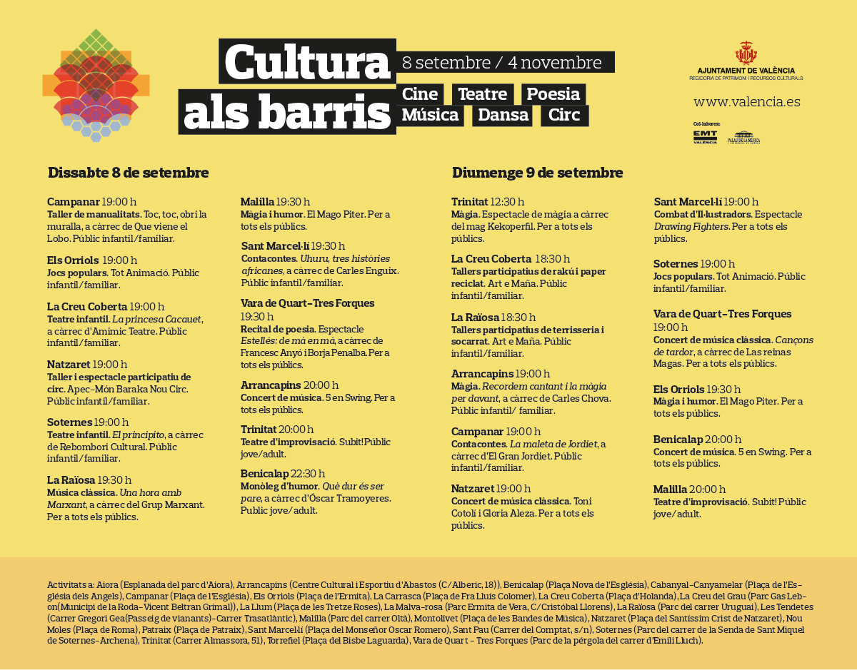 cartel cultura als barris 2018