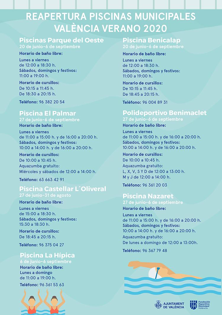 piscinas municipales de valencia 2020