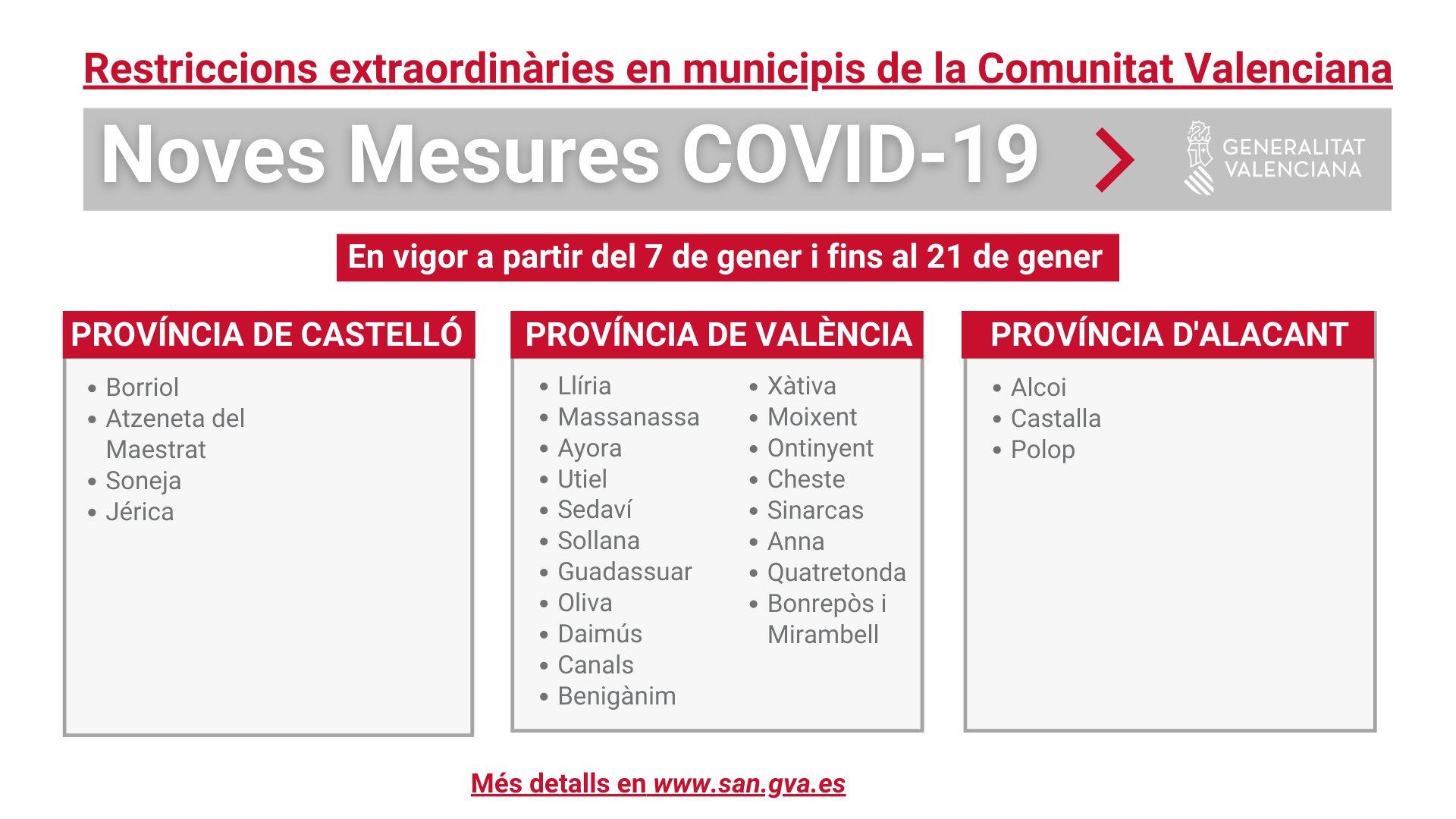 7 nuevas restricciones en la comunidad valenciana